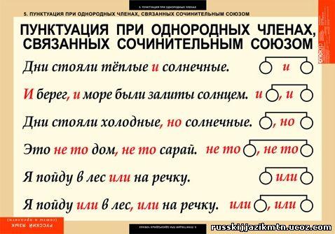 Правила связанные с союзами